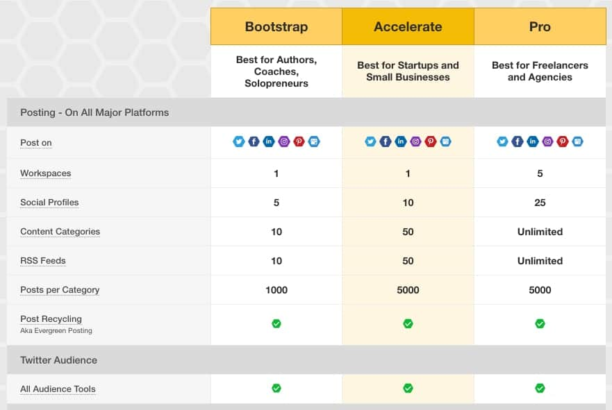 SocialBee Pricing Plans