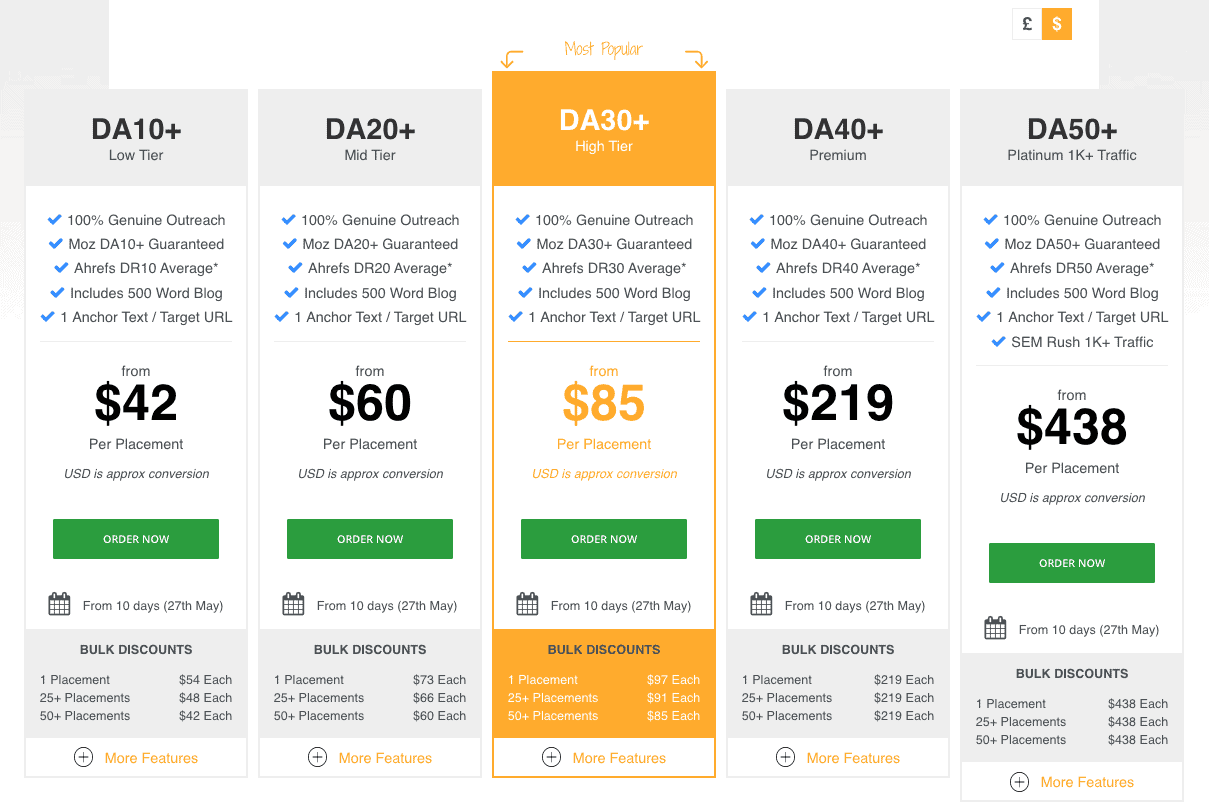 Blogger Outreach Pricing