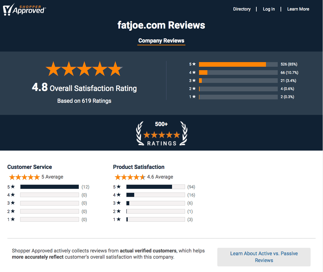 Shopper Approved FATJOE.COM Reviews