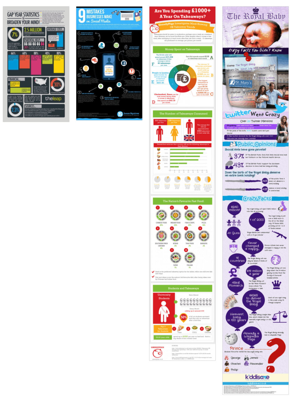 Infographic service example