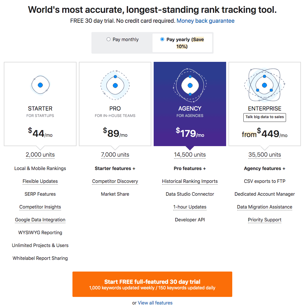 AWR Cloud Annual Pricing Plans