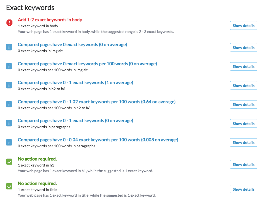 Exact keyword report